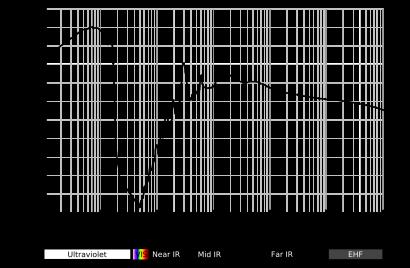 Absorption_spectrum_of_liquid_water